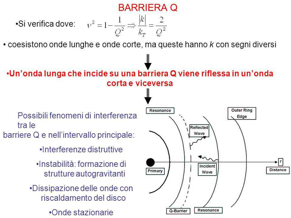 BARRIERA Q Si verifica dove: