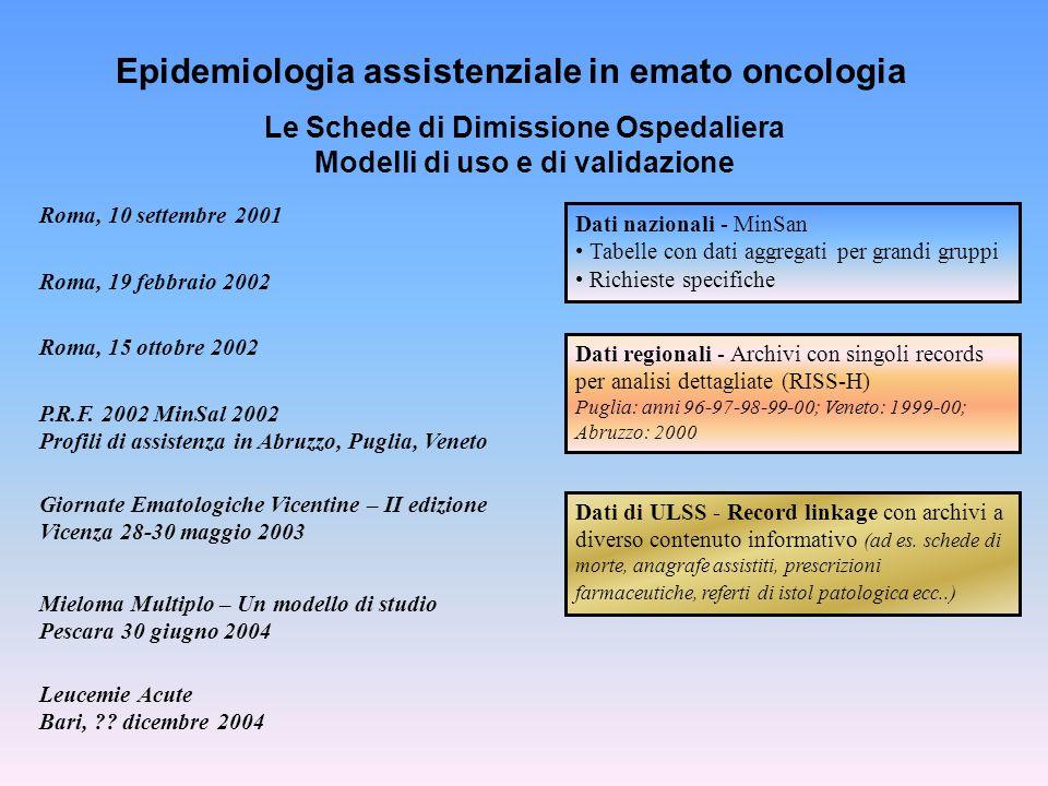 Le Schede di Dimissione Ospedaliera Modelli di uso e di validazione
