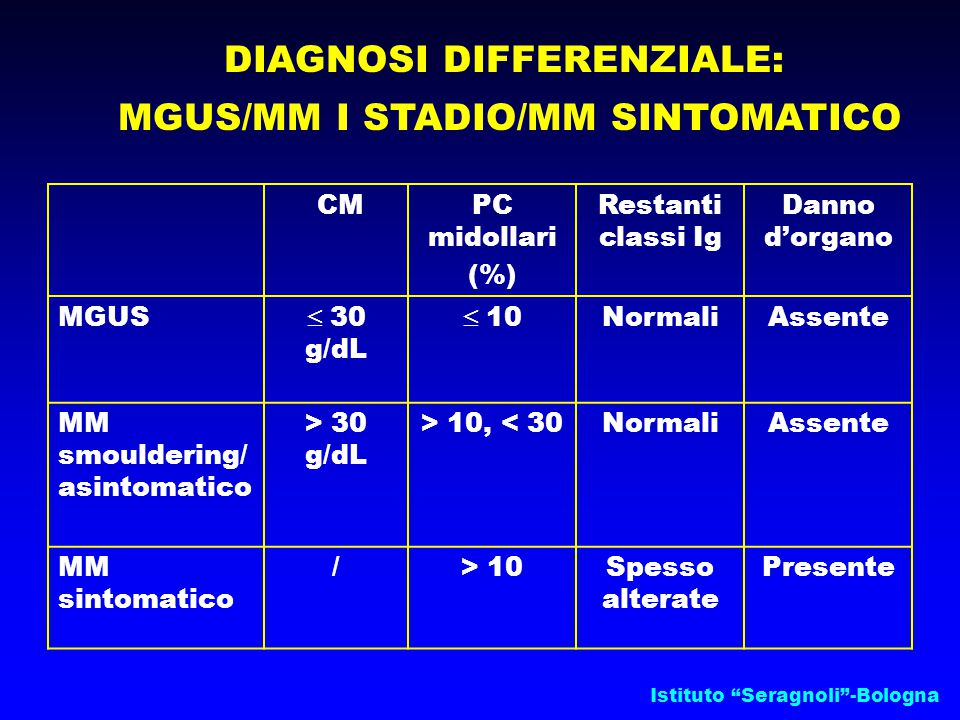 DIAGNOSI DIFFERENZIALE: MGUS/MM I STADIO/MM SINTOMATICO