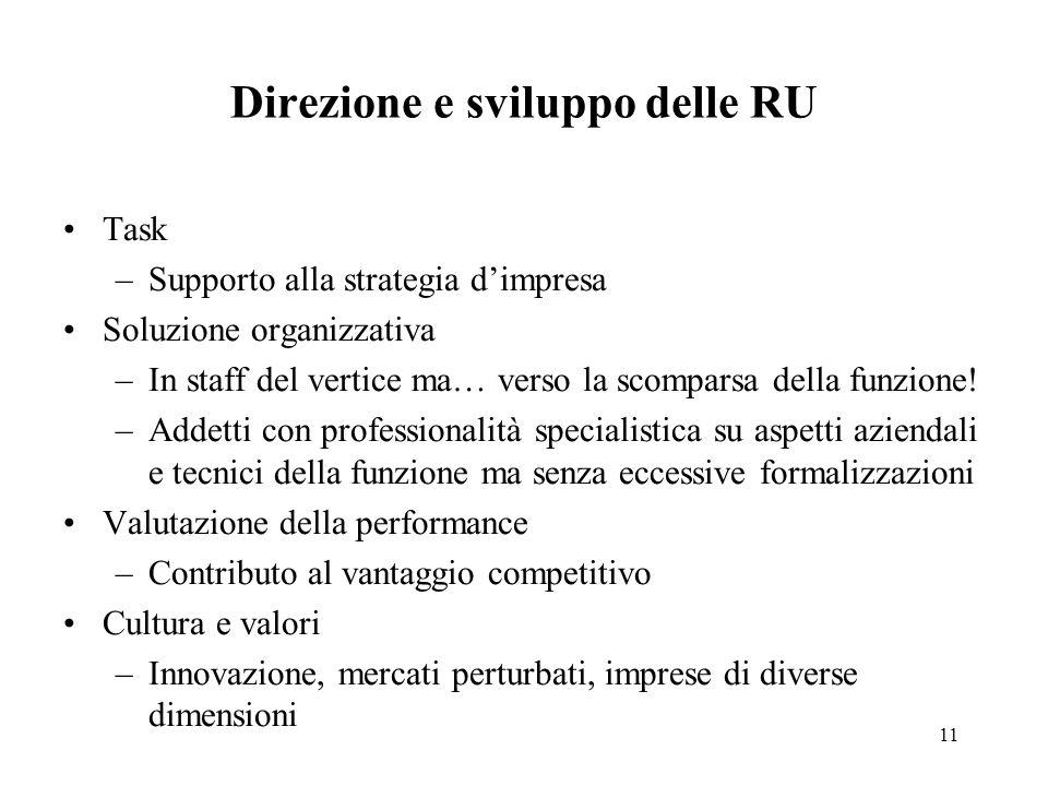 Direzione e sviluppo delle RU