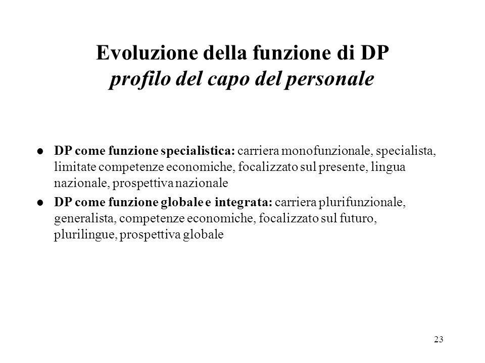 Evoluzione della funzione di DP profilo del capo del personale