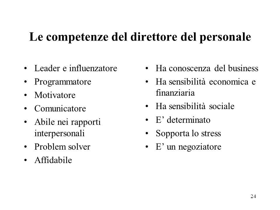 Le competenze del direttore del personale