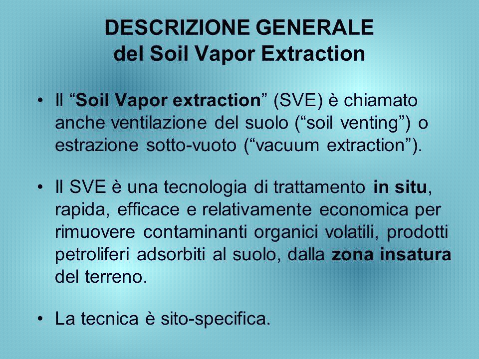 DESCRIZIONE GENERALE del Soil Vapor Extraction