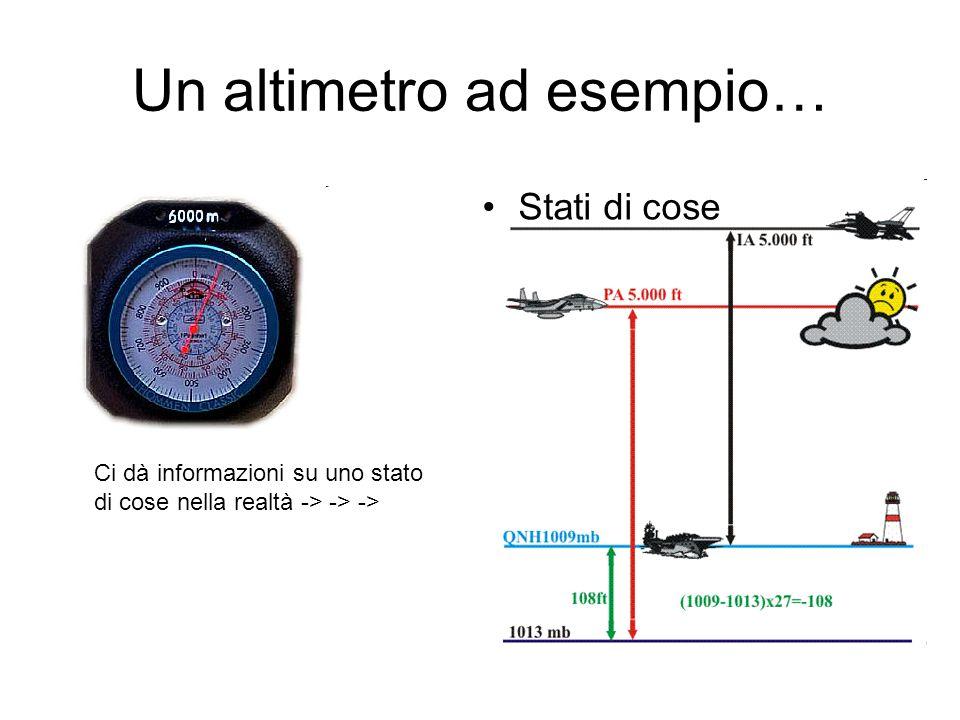 Un altimetro ad esempio…