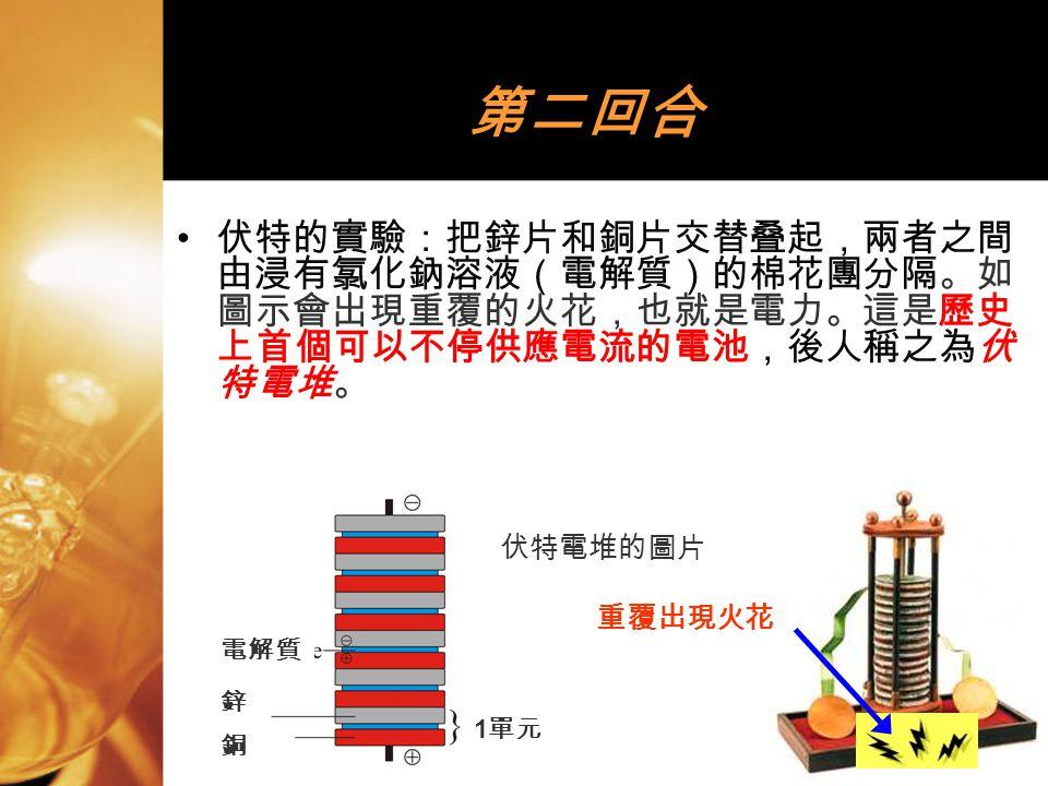 第二回合 伏特的實驗:把鋅片和銅片交替叠起,兩者之間由浸有氯化鈉溶液(電解質)的棉花團分隔。如圖示會出現重覆的火花,也就是電力。這是歷史上首個可以不停供應電流的電池,後人稱之為伏特電堆。 伏特電堆的圖片.