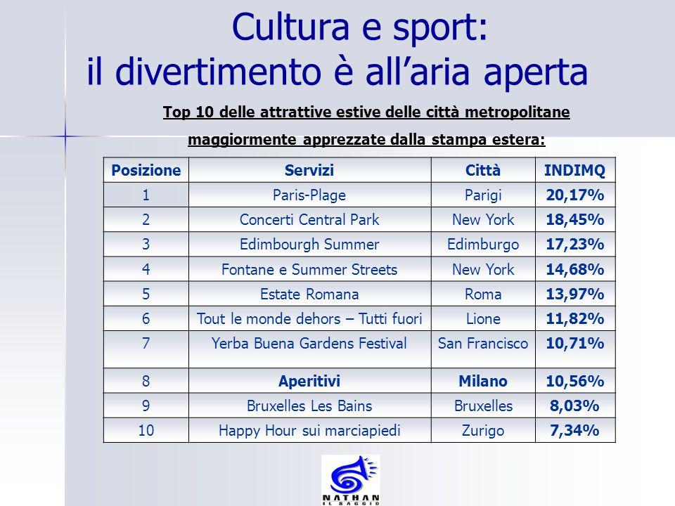 Cultura e sport: il divertimento è all'aria aperta