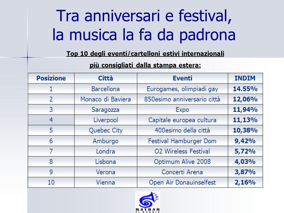 Tra anniversari e festival, la musica la fa da padrona