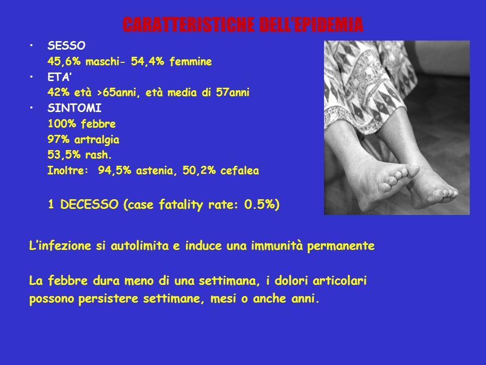 CARATTERISTICHE DELL'EPIDEMIA