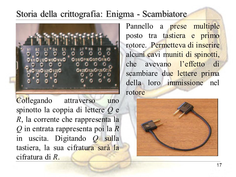 Storia della crittografia: Enigma - Scambiatore
