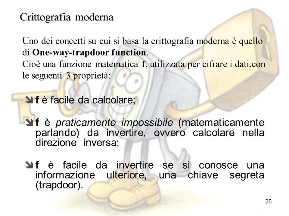 Crittografia moderna f è facile da calcolare;