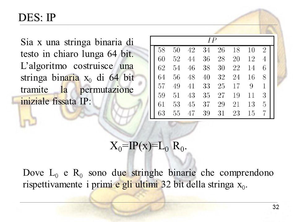 DES: IP