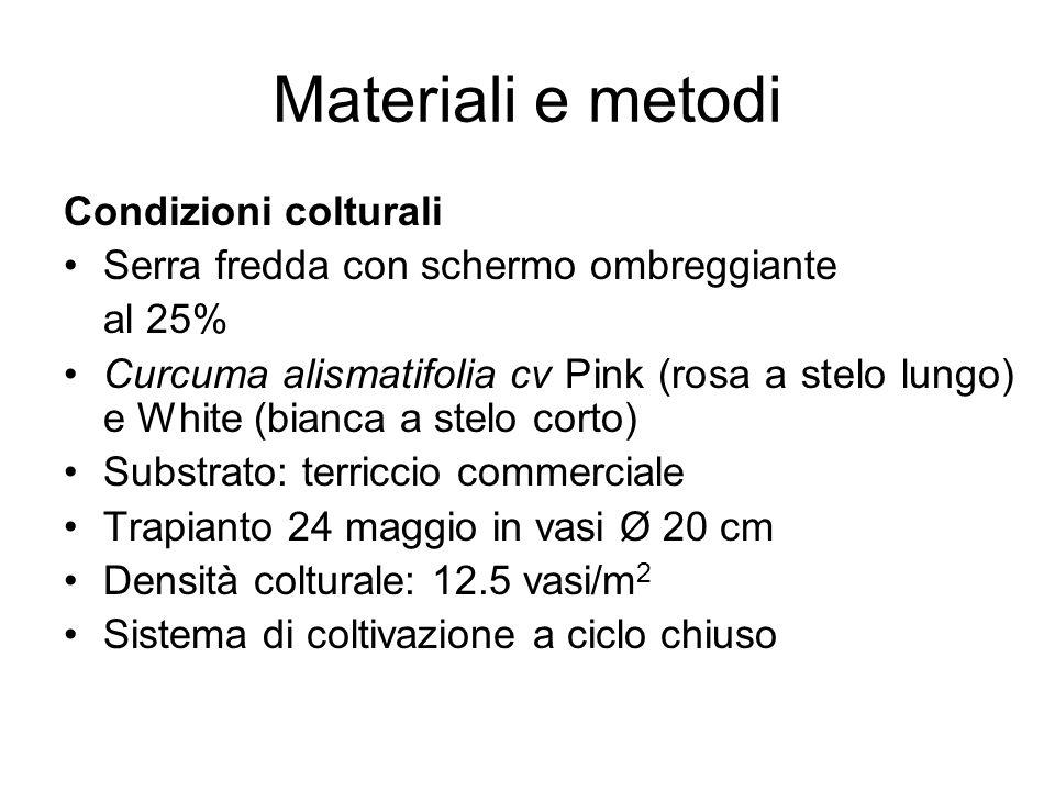 Materiali e metodi Condizioni colturali