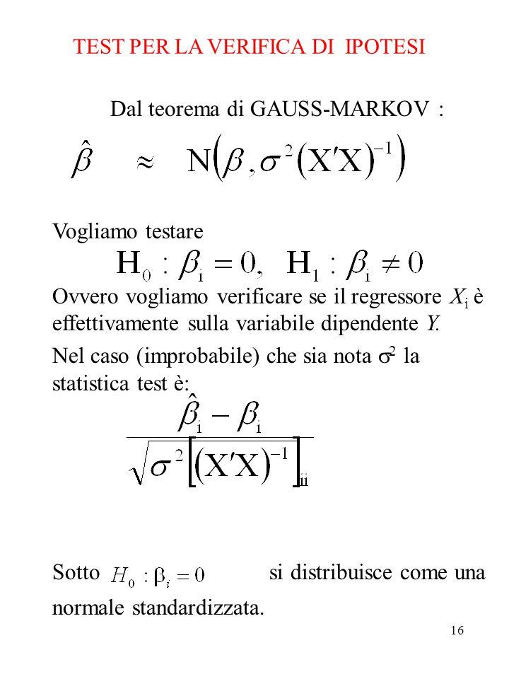 Dal teorema di GAUSS-MARKOV :
