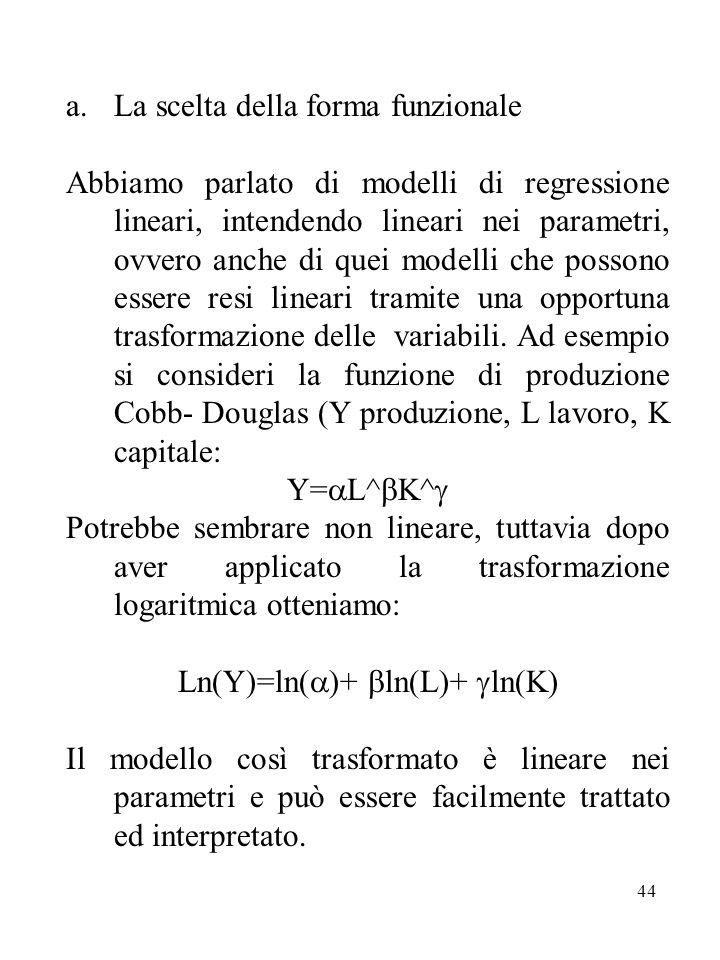 Ln(Y)=ln()+ ln(L)+ ln(K)
