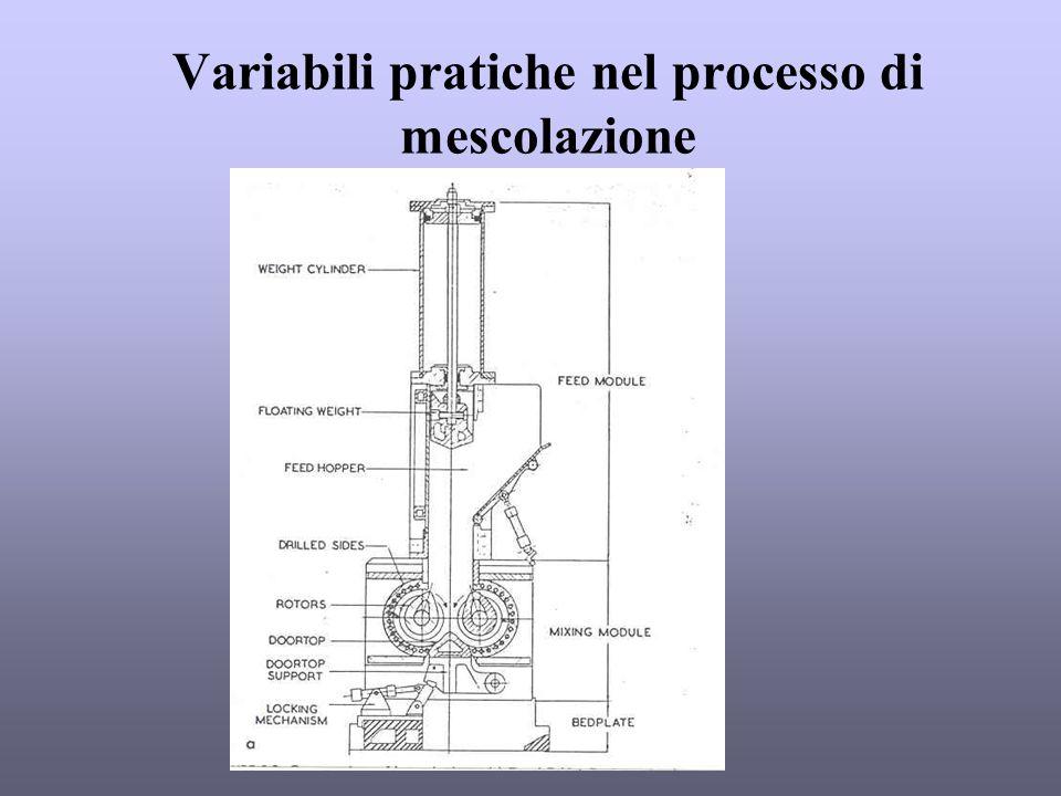 Variabili pratiche nel processo di mescolazione