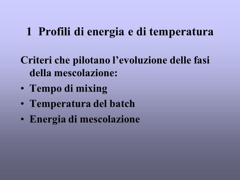 1 Profili di energia e di temperatura