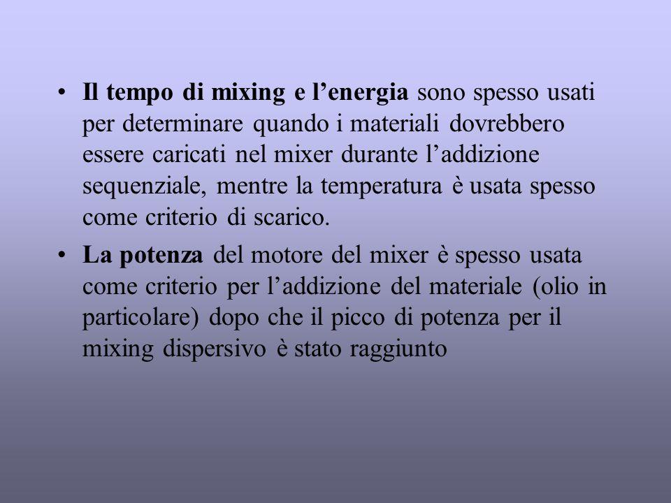 Il tempo di mixing e l'energia sono spesso usati per determinare quando i materiali dovrebbero essere caricati nel mixer durante l'addizione sequenziale, mentre la temperatura è usata spesso come criterio di scarico.