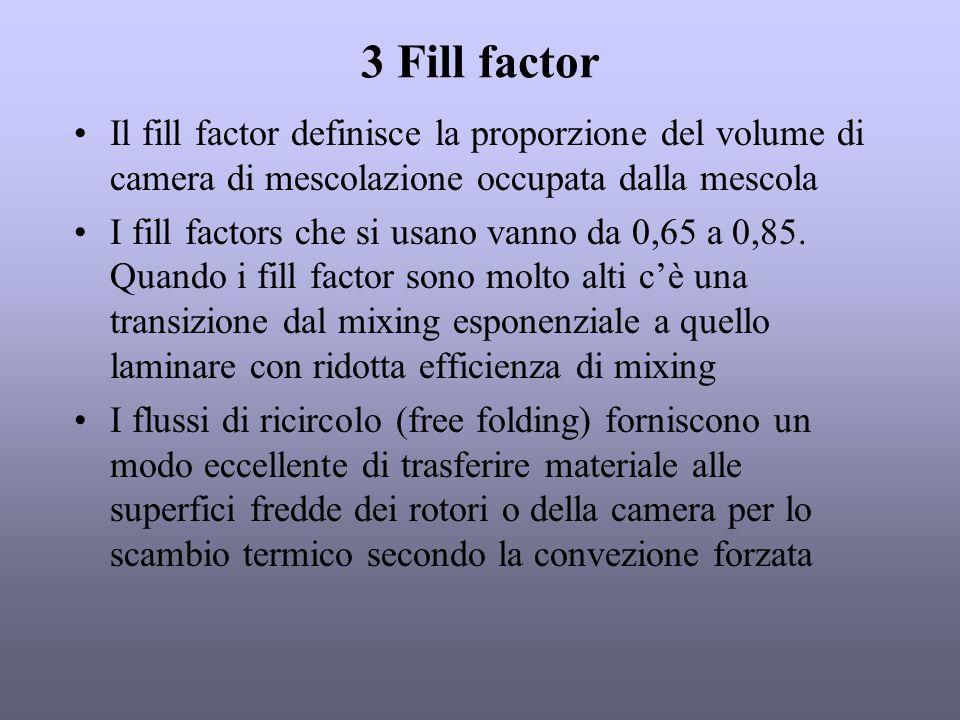 3 Fill factor Il fill factor definisce la proporzione del volume di camera di mescolazione occupata dalla mescola.