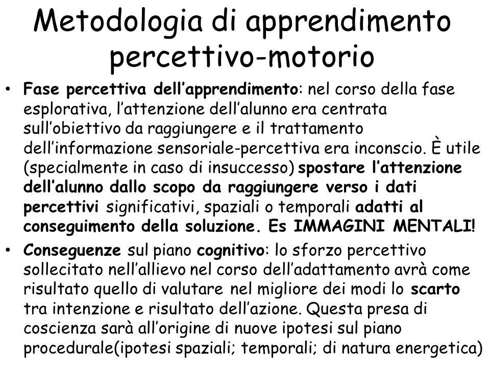 Metodologia di apprendimento percettivo-motorio