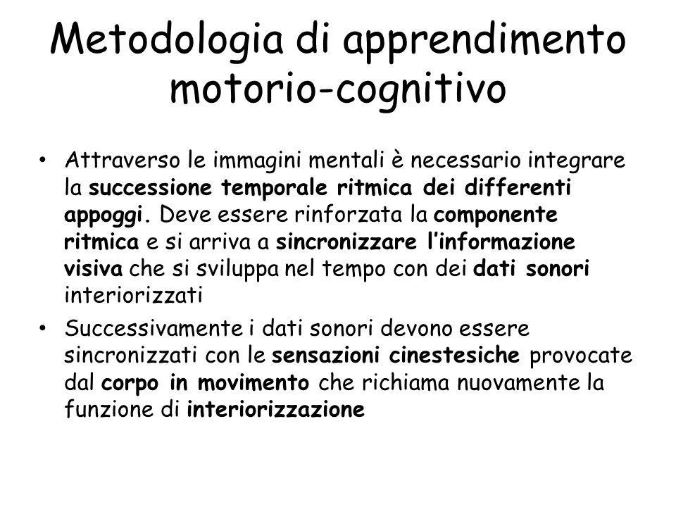Metodologia di apprendimento motorio-cognitivo