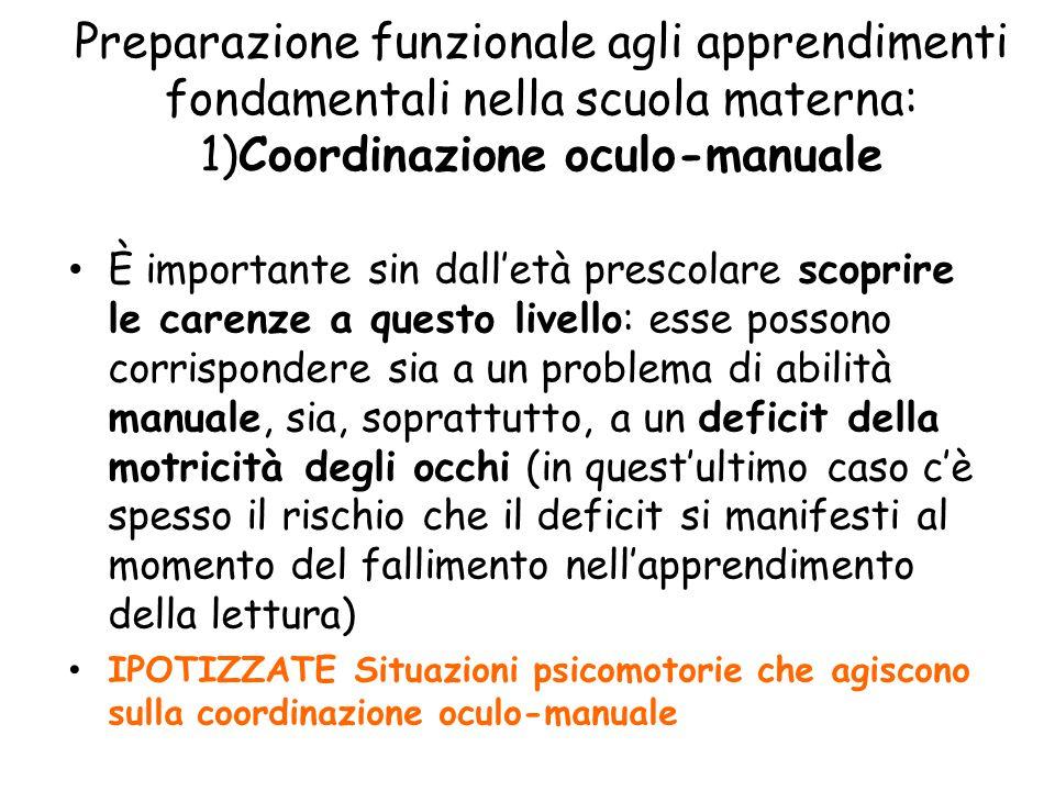 Preparazione funzionale agli apprendimenti fondamentali nella scuola materna: 1)Coordinazione oculo-manuale