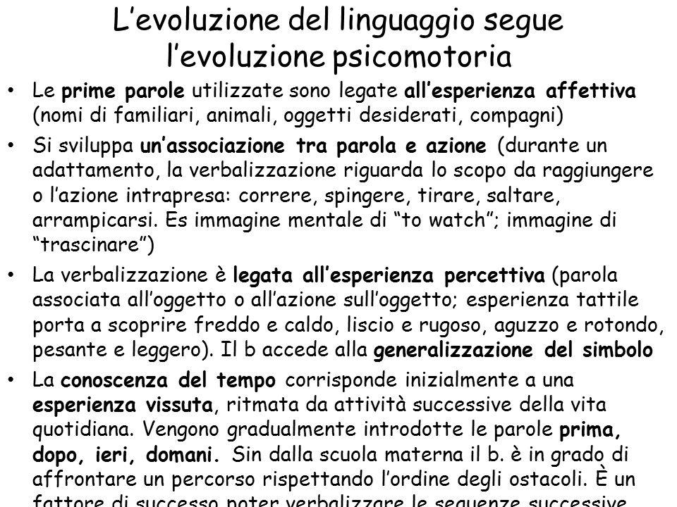 L'evoluzione del linguaggio segue l'evoluzione psicomotoria