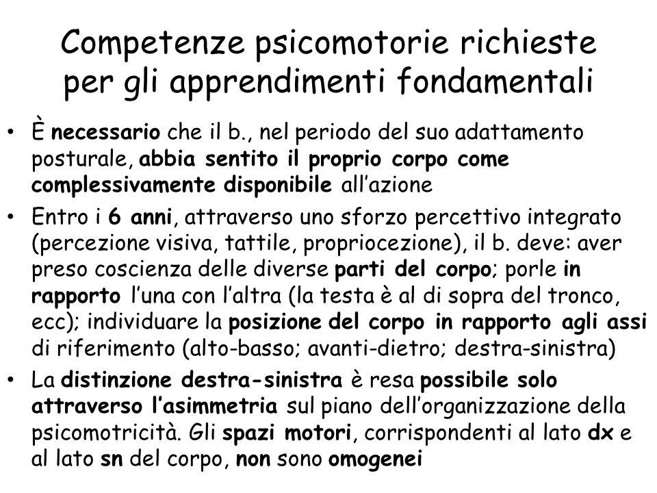 Competenze psicomotorie richieste per gli apprendimenti fondamentali