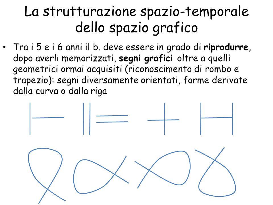 La strutturazione spazio-temporale dello spazio grafico