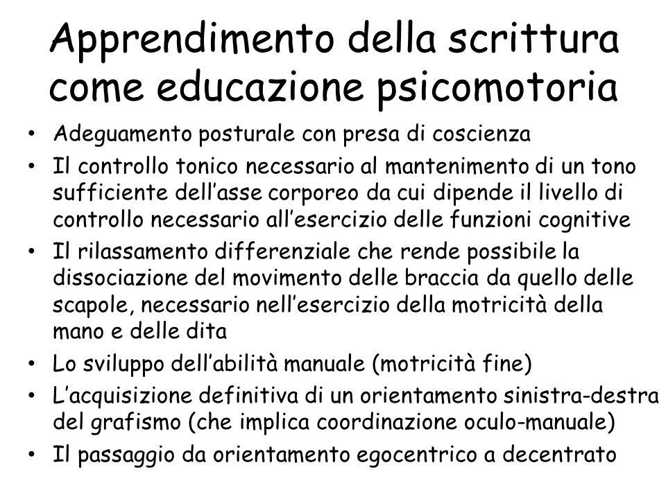 Apprendimento della scrittura come educazione psicomotoria