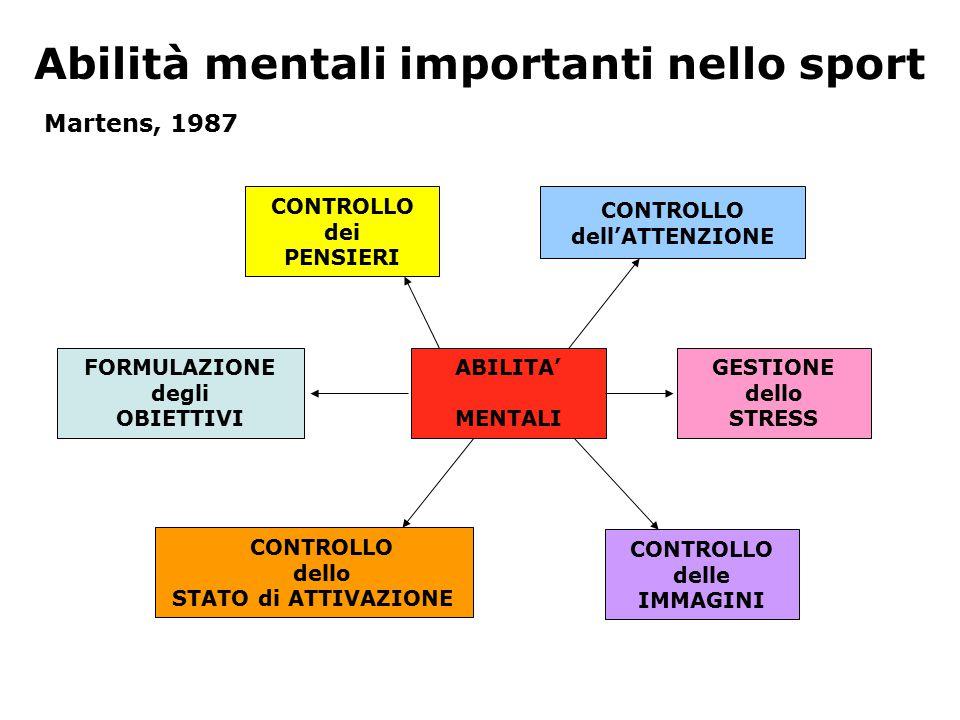 Abilità mentali importanti nello sport
