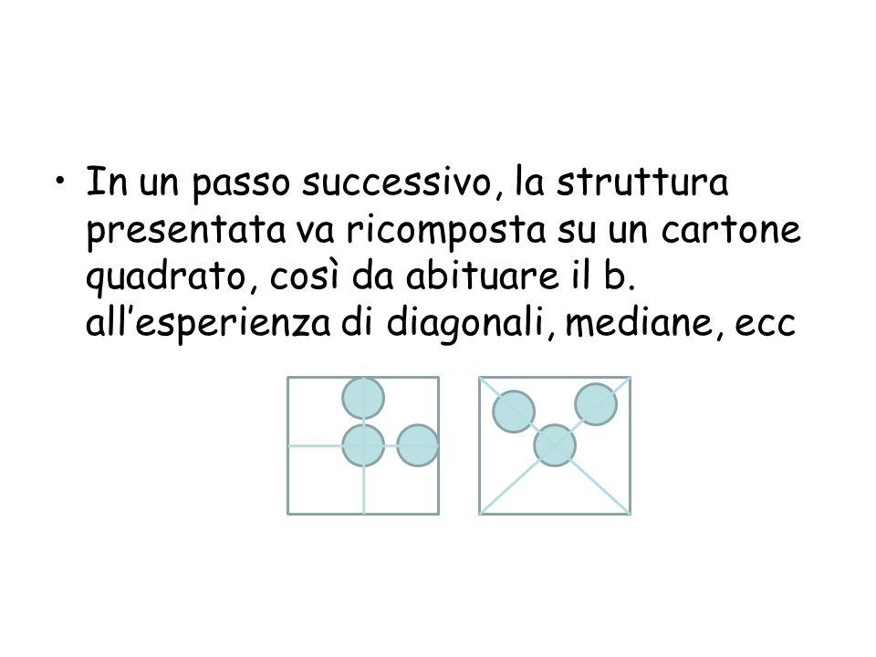 In un passo successivo, la struttura presentata va ricomposta su un cartone quadrato, così da abituare il b.