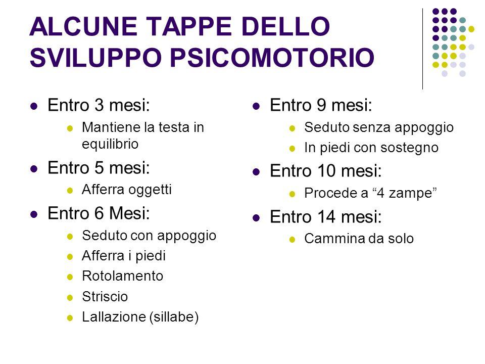 ALCUNE TAPPE DELLO SVILUPPO PSICOMOTORIO