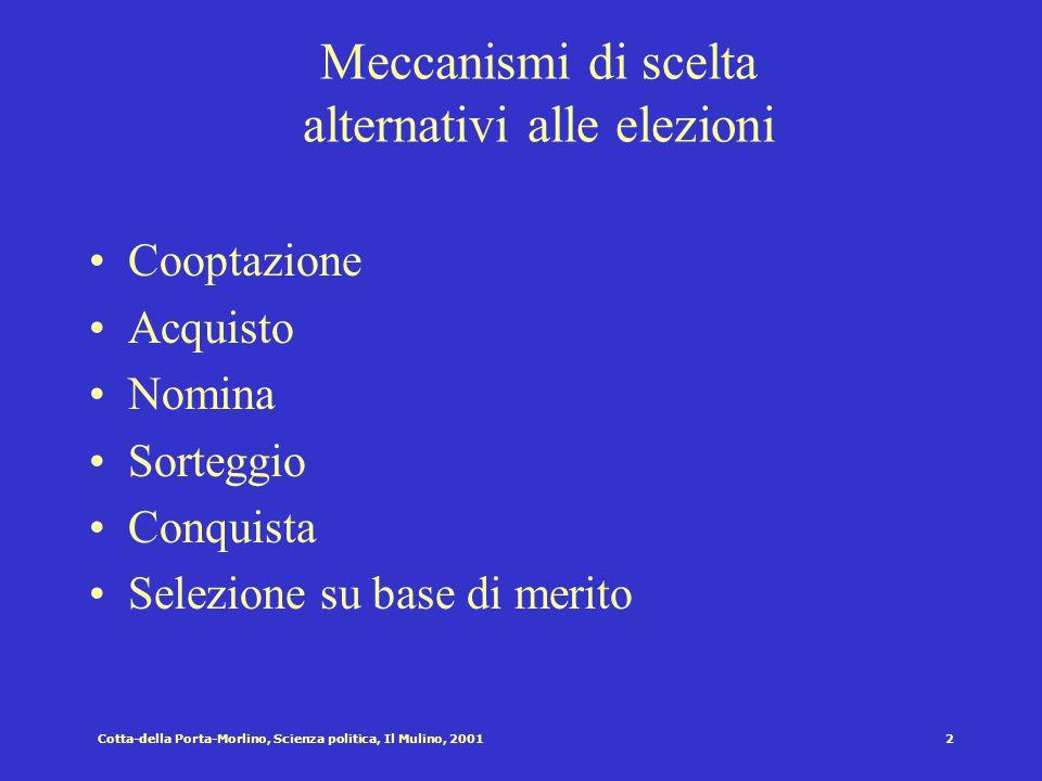 Meccanismi di scelta alternativi alle elezioni