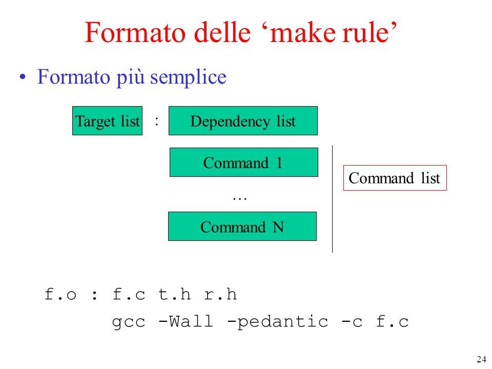 Formato delle 'make rule'