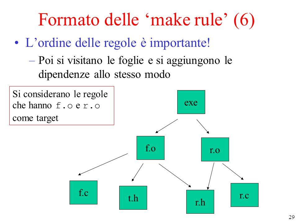 Formato delle 'make rule' (6)