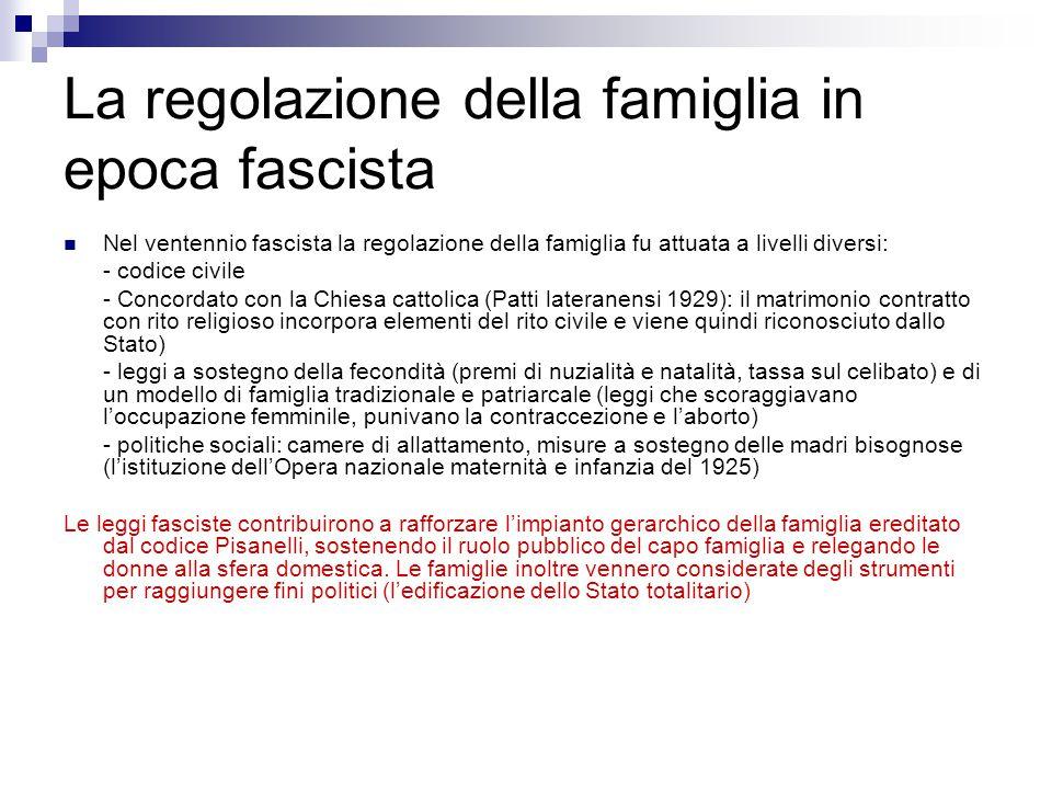 La regolazione della famiglia in epoca fascista