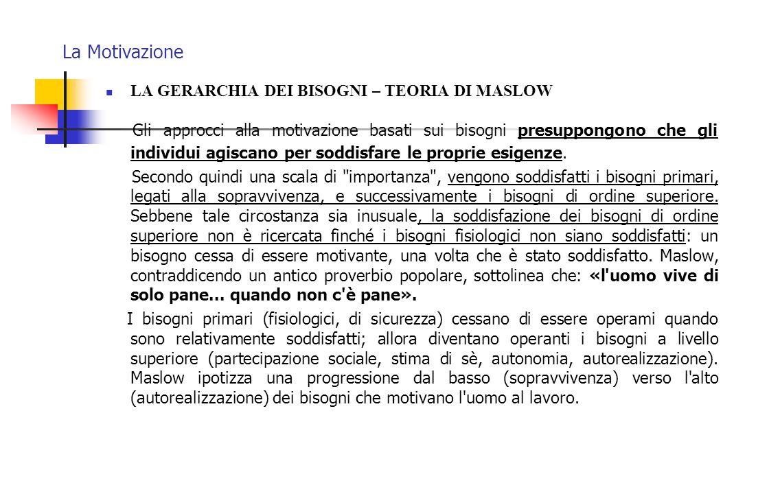 La Motivazione LA GERARCHIA DEI BISOGNI – TEORIA DI MASLOW.
