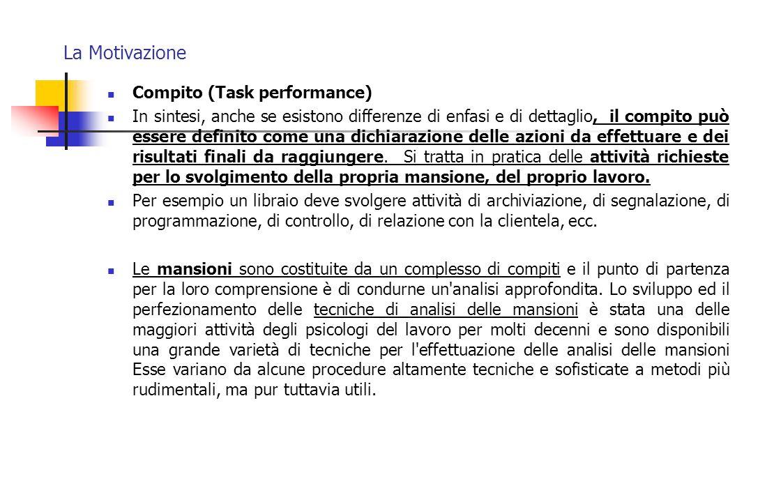 La Motivazione Compito (Task performance)