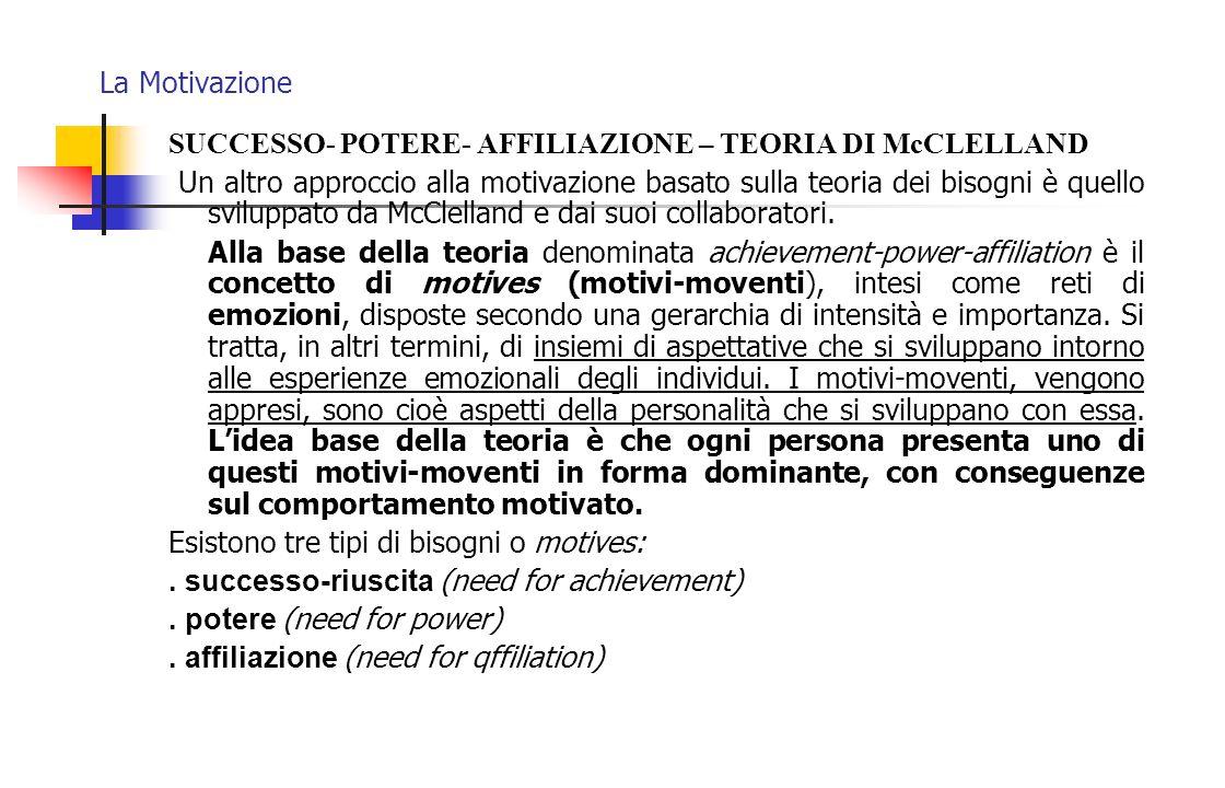 La Motivazione SUCCESSO- POTERE- AFFILIAZIONE – TEORIA DI McCLELLAND.
