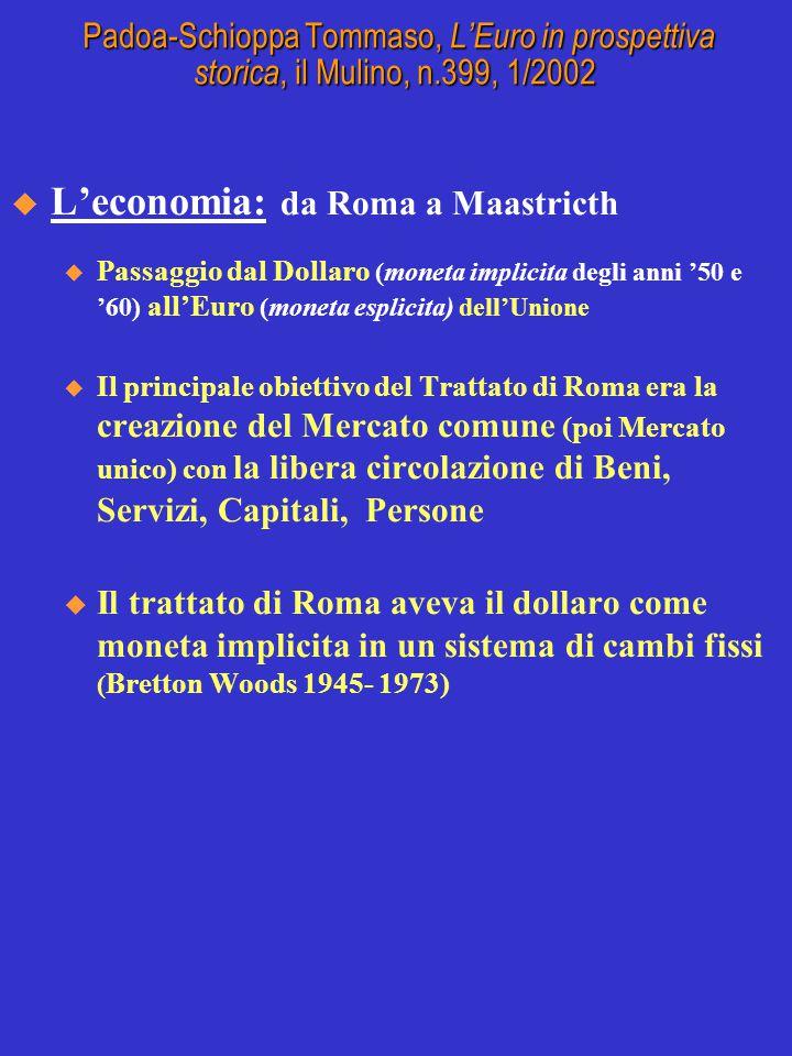 L'economia: da Roma a Maastricth