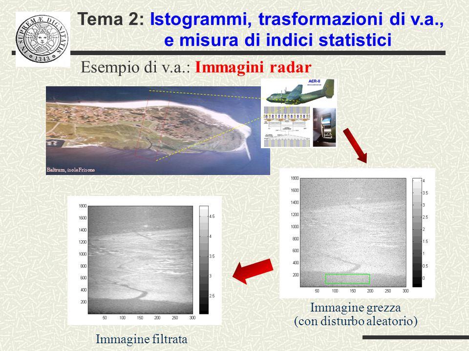 Esempio di v.a.: Immagini radar