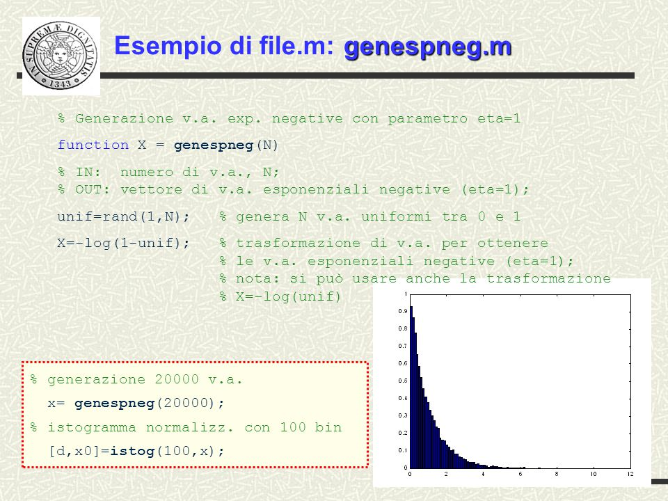 Esempio di file.m: genespneg.m