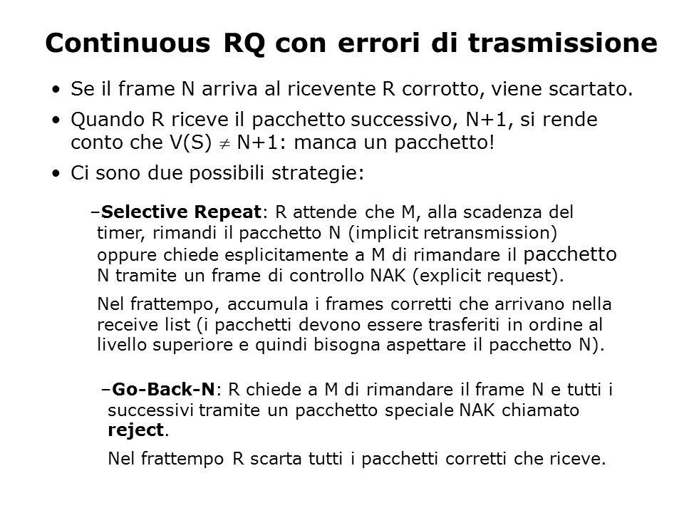 Continuous RQ con errori di trasmissione
