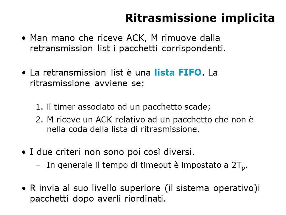 Ritrasmissione implicita
