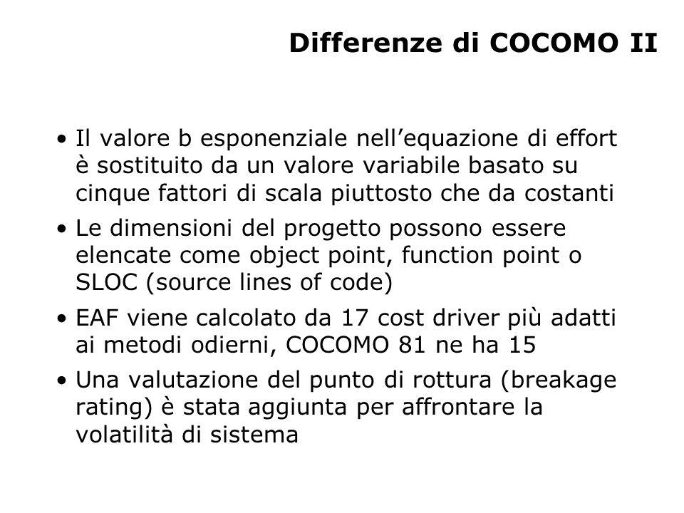 Differenze di COCOMO II