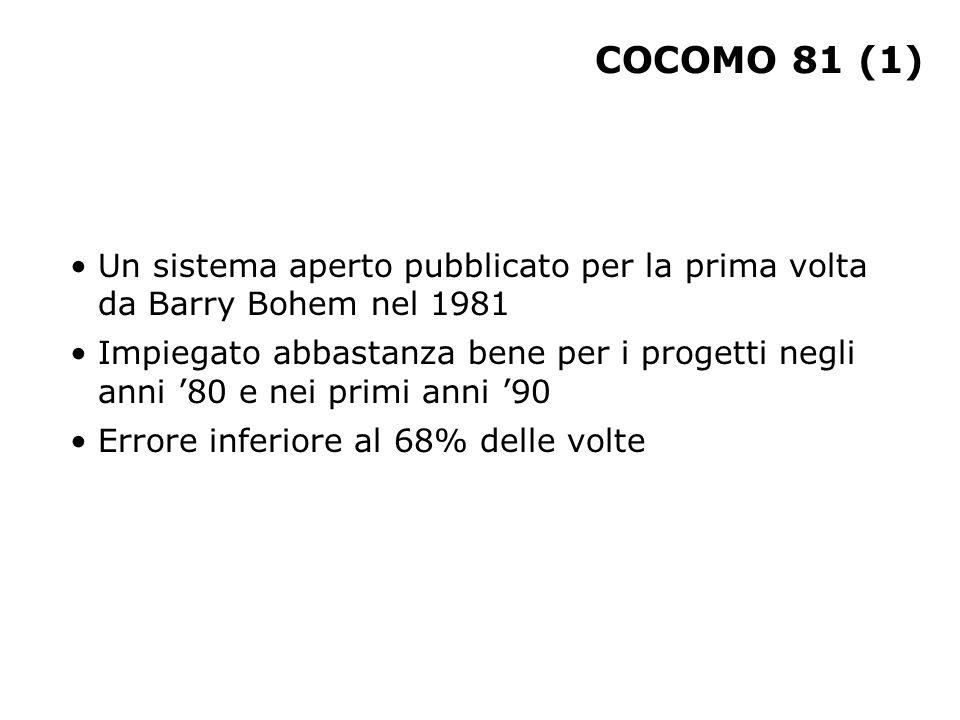 COCOMO 81 (1) Un sistema aperto pubblicato per la prima volta da Barry Bohem nel 1981.