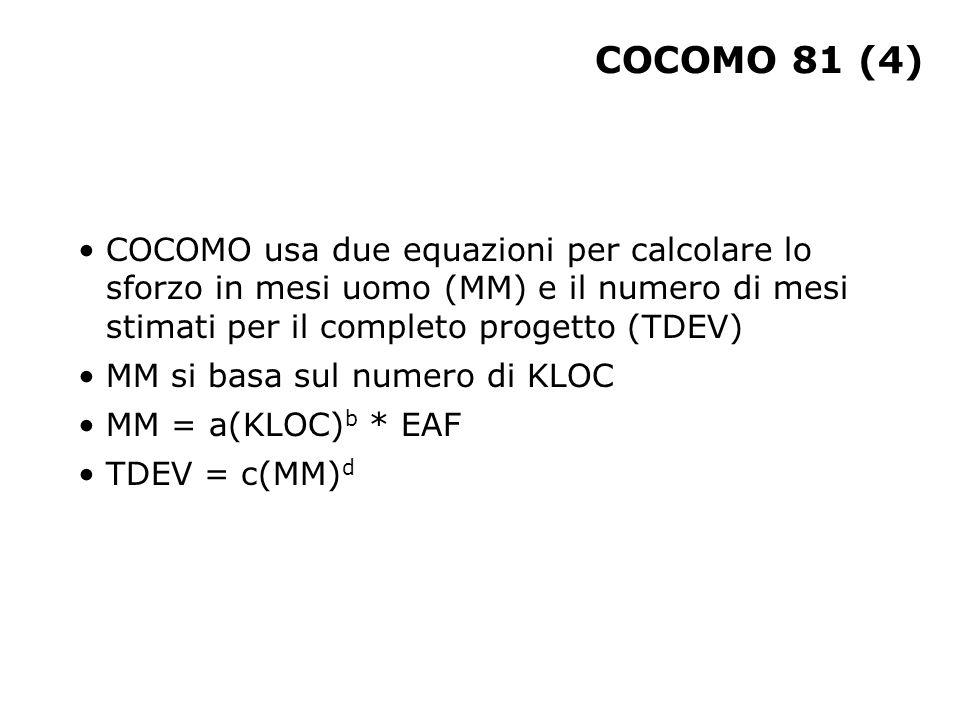 COCOMO 81 (4) COCOMO usa due equazioni per calcolare lo sforzo in mesi uomo (MM) e il numero di mesi stimati per il completo progetto (TDEV)