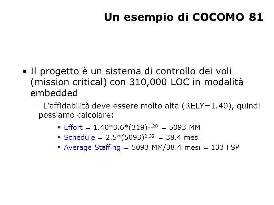 Un esempio di COCOMO 81 Il progetto è un sistema di controllo dei voli (mission critical) con 310,000 LOC in modalità embedded.