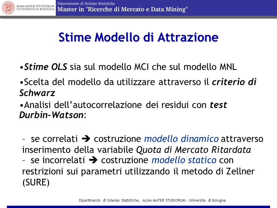 Stime Modello di Attrazione