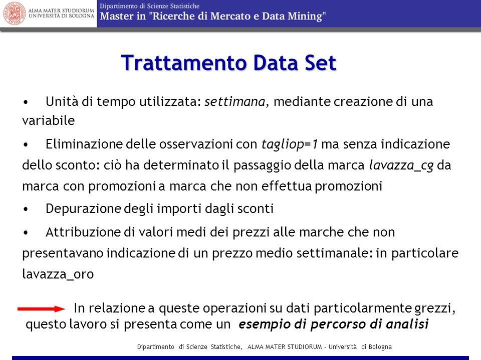 Trattamento Data Set Unità di tempo utilizzata: settimana, mediante creazione di una variabile.
